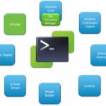 Как установить vSphere PowerCLI последнюю версию