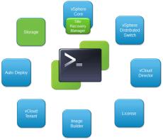 Как установить Vsphere Power CLI