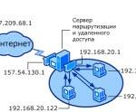 Как установить службу маршрутизации и удаленного доступа в Windows Server 2008 R2