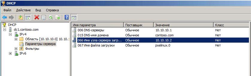 Как установить загрузочный PXE сервер для установки Windows, Linux, ESXI 5.5-10