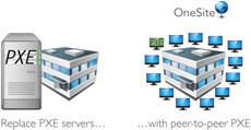 Как установить загрузочный PXE сервер для установки Windows, Linux, ESXI 5.5-5 часть-01