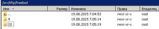Как установить загрузочный PXE сервер для установки Windows, Linux, ESXI 5.5-6 часть. Добавляем FreeBSD-03
