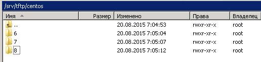 Как установить загрузочный PXE сервер для установки Windows, Linux, ESXI 5.5-7 часть. Добавляем CentOS-03