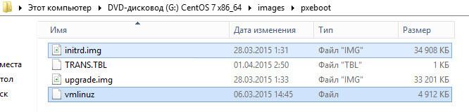 Как установить загрузочный PXE сервер для установки Windows, Linux, ESXI 5.5-7 часть. Добавляем CentOS-05
