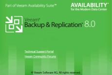 Ошибка Error-Channel Error-Connection Reset при резервном копировании Veeam 8