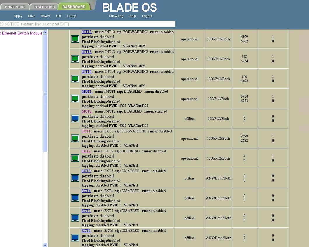 Сеть ibm bladecenter-2