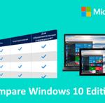 Список редакций Windows 10