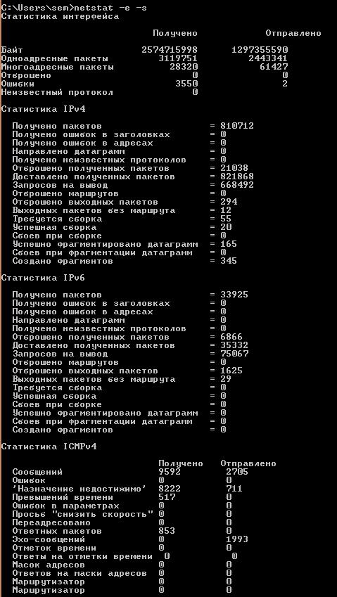Утилита netstat или как определить какие порты слушает ваш компьютер. Сетевые утилиты 4 часть-04