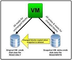 Как массово удалить snapshot виртуальных машин в vCenter 5.5-01