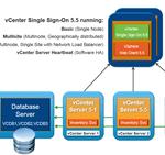 Как мигрировать виртуальную машину на VMware Vcenter 5.5 с сжатием диска и сменой толстого на тонкий формат