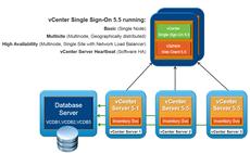 Как мигрировать виртуальную машину на VMware Vcenter 5.5 с сжатием диска и сменой толстого на тонкий формат-01