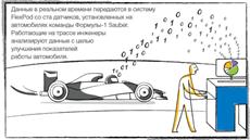 Как настроить AutoSupport на fas2240