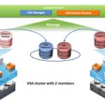 Как настроить автозапуск виртуальной машины в Vcenter 5.5 или VMware ESXi 5.5 после перезагрузки хоста