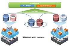 Как настроить автозапуск виртуальной машины в Vcenter 5.5 или ESXi 5.5-01