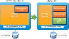 Как обновить Vcenter 5.5 Update до vCenter 5.5 Update 3 - 1 часть