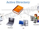 Как обновить схему Active Directory с Windows Server 2008 R2 до версии Windows Server 2012 R2