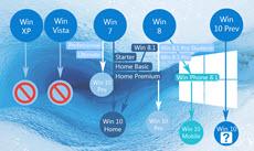 Как обновить windows 7 до windows 10-01