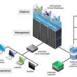 Как подключить ISCSI диск из Windows Server 2008 R2 в VMware ESXI 5.5