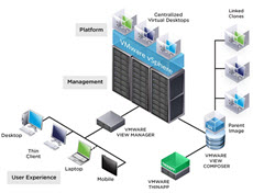Как создать и подключить ISCSI диск из Windows Server 2008 R2 в VMware ESXI 5.5-01
