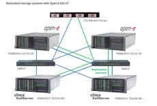 Как создать и подключить ISCSI диск с Open-e 7 в VMware ESXI 5.5