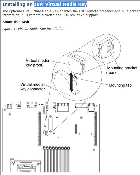 Как установить IBM Virtual Media Key в IBM System x3650 M3-02-2