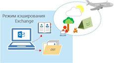 Как вывести список сообщений почтового ящика в MS Exchange 2013