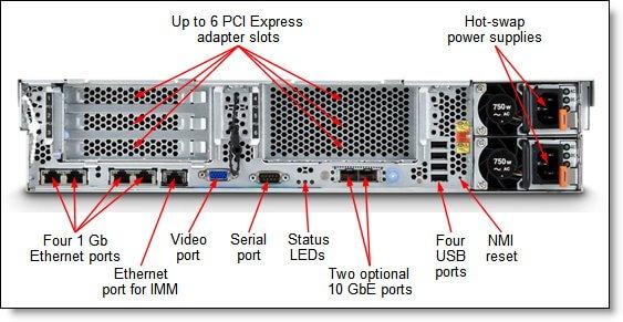 Сервер IBM x3650 M4. Внешний вид и описание-03