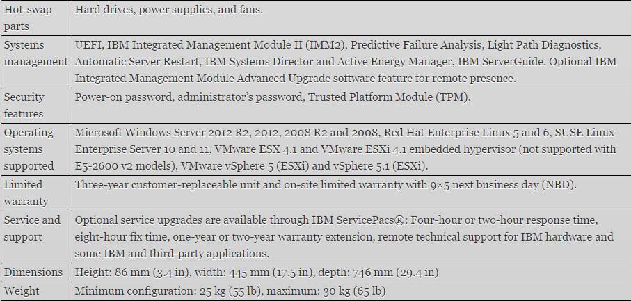 Сервер IBM x3650 M4. Внешний вид и описание-07