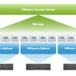 Скачать vCenter Server 5.5 update 3 версия 3000346 от 01.09.2015