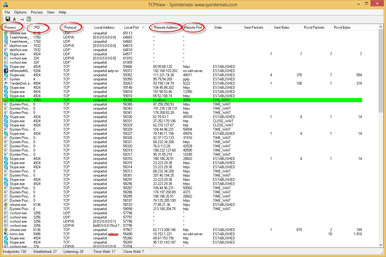 Утилита TCPView. Как определить какие порты слушает ваш компьютер. Сетевые утилиты 5 часть-02