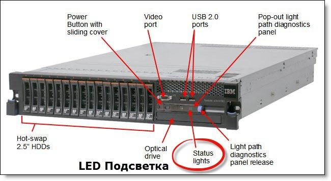 Как подсветить сервер IBM System x3650 M3-01