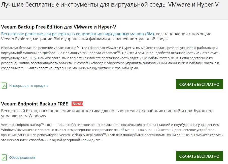Veeam Бесплатные продукты и патчи-03
