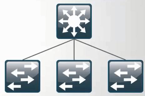 Как настроить коммутаторы cisco 3 уровня, на примере cisco 3560-02