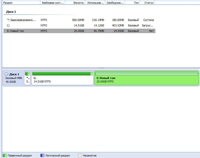 Как увеличить диск c Windows 10-01