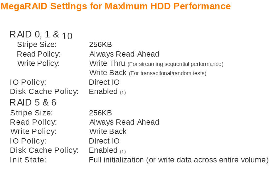 MegaRAID Settings for Maximum HDD Performance