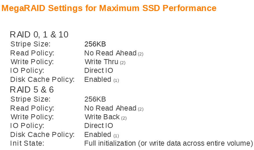 MegaRAID Settings for Maximum SSD Performance