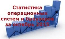 Статистика операционных систем и браузеров за октябрь 2015