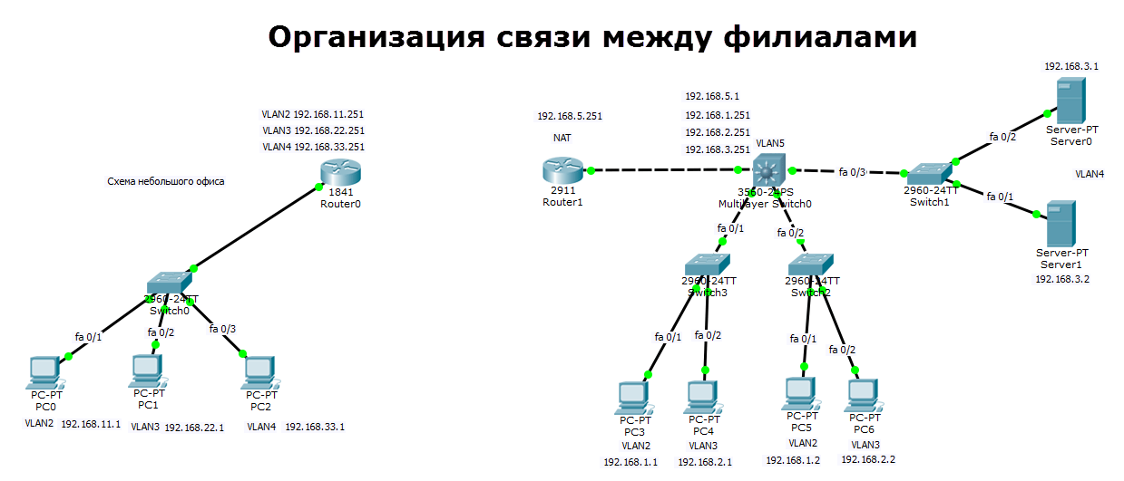 новая схема сети