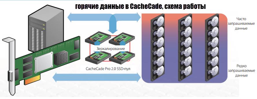 CacheCade-2