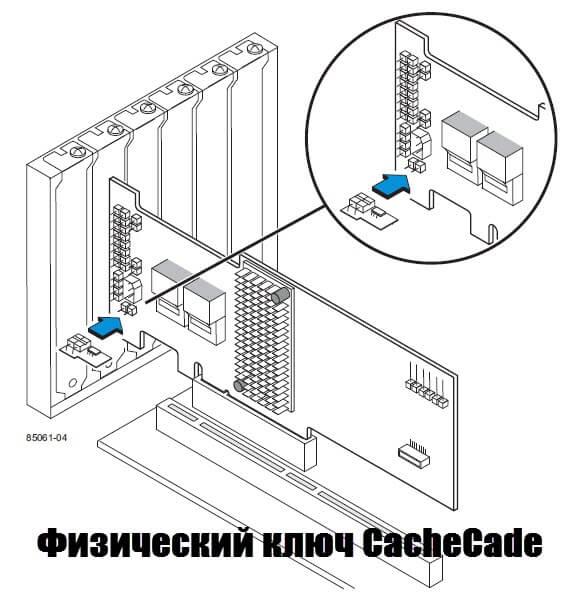 Физический ключ CacheCade