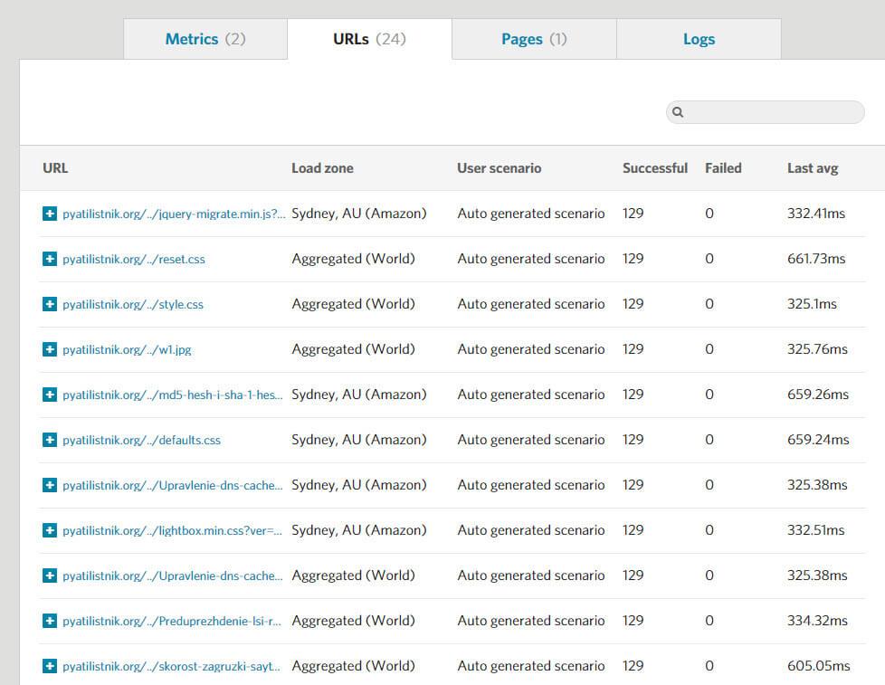 Проверить скорость загрузки сайта loadimpact.com-2