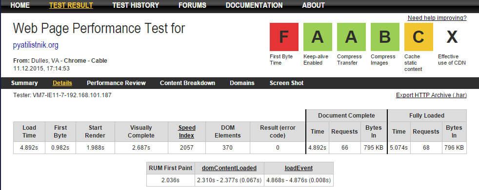 Проверить скорость загрузки сайта webpagetest.org