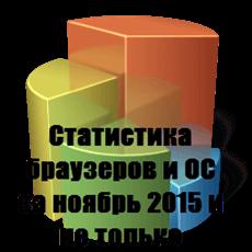 Статистика браузеров и ОС за ноябрь 2015