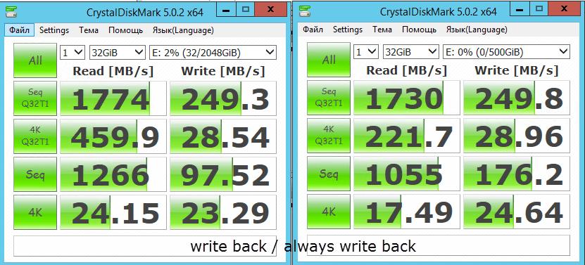 тестирование контроллера lsi 9361 8i-05