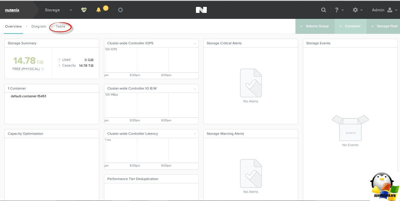 Как настроить Nutanix NX-3460-22