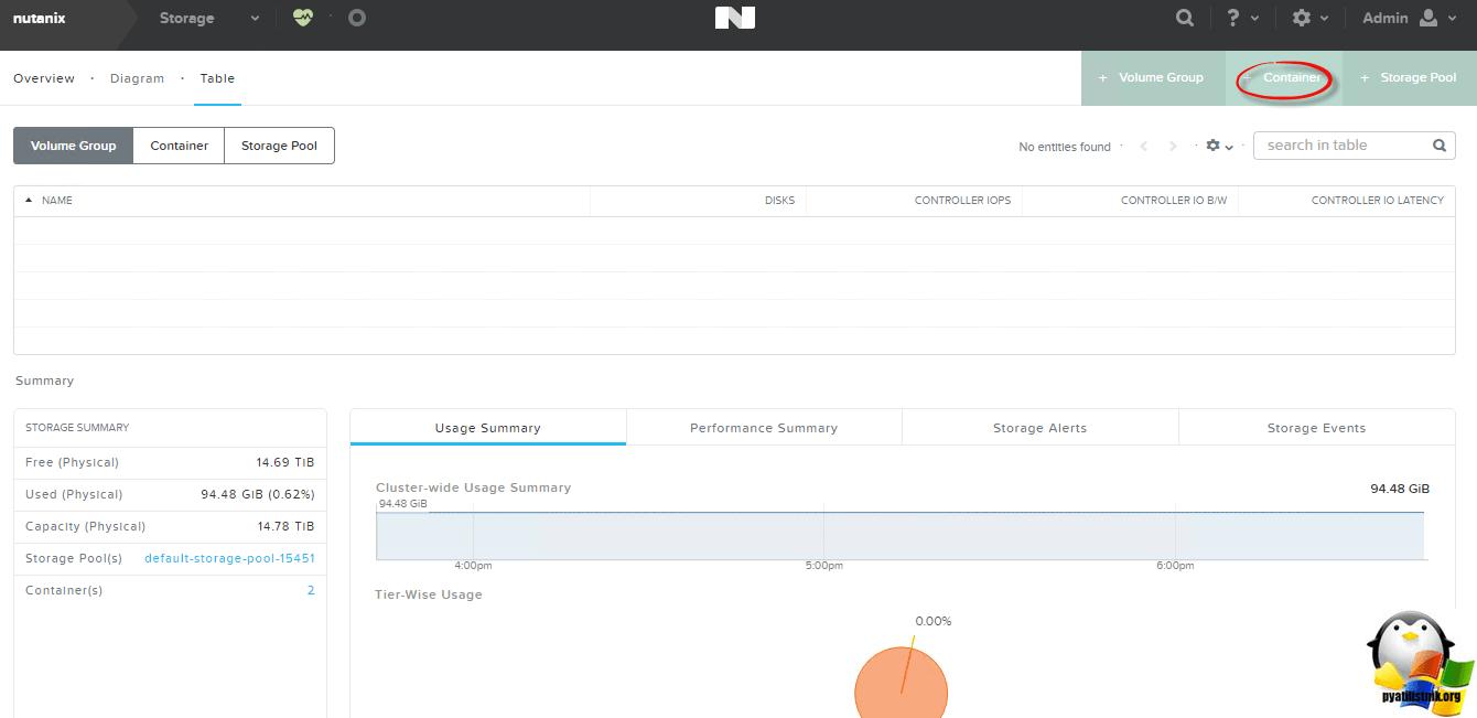 Как настроить Nutanix NX-3460-23