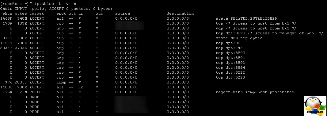 Битрикс Доступ заблокирован администратором сайта-3