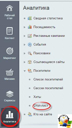Битрикс Доступ заблокирован администратором сайта-6