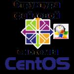 Структура файловой системы CentOS 7