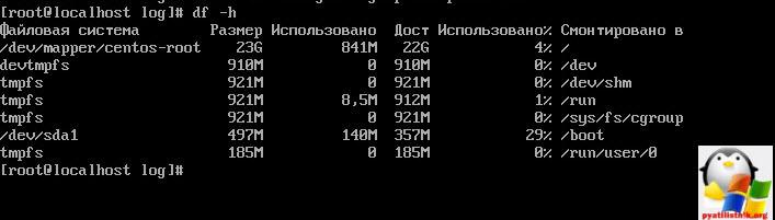Структура файловой системы CentOS 7-16